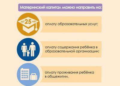 Использование материнского капитала на новый лад – получаем образовательные услуги